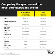 Coronavirus: What are the symptoms of ...