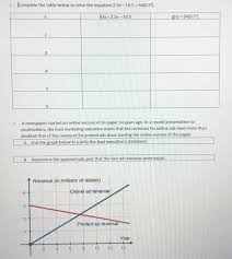 which graph shows a system of equations