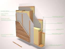 technology of frame house construction