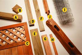 Cabinetry Design Plans Corner Joints Wood Boxes Wood Fence Gate Hardware Home Depot Beginners Woodworking Magazines