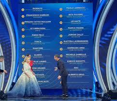 Sanremo 2020 quarta serata, cronaca: Diodato primo, Bugo e Morgan ...