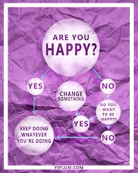 are you happy motivational poster