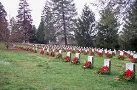 gettysburg battlefield solrs buried