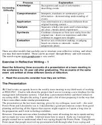 reflective essay templates in ms word