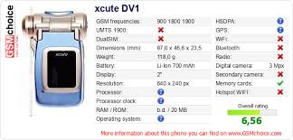 The phone's data to your site xcute DV1 ...