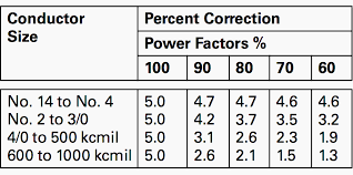 voltage drop calculation methods with