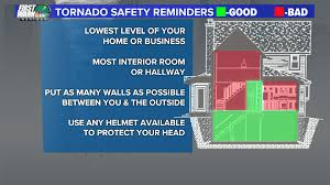 """Iisha Scott on Twitter: """"A good reminder if tornado warnings start to pop  in your area.… """""""