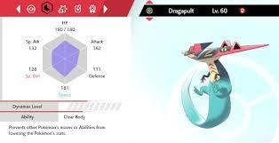 Here are Pokemon Sword and Shield's most competitive Pokemon so far