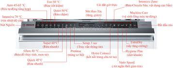 Máy Rửa Bát Bosch SMS88UI36E Serie 8 - Chuẩn Giá - Made In Germany