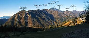 Srednji vrh : Climbing, Hiking & Mountaineering : SummitPost
