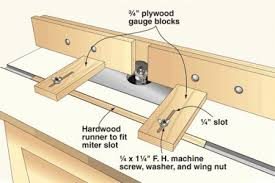 When Routing Rails And Stiles On The Router Table It Takes Time To Reset The Fence Flush With The Guide Bearing Diy Router Table Router Table Plans Diy Router