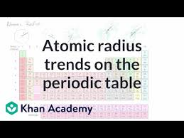 atomic radius trends on periodic table