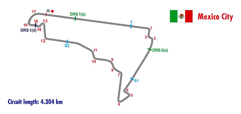 "Image result for Autódromo Hermanos Rodríguez"""