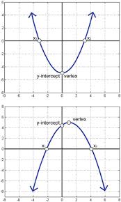 equation solving springerlink