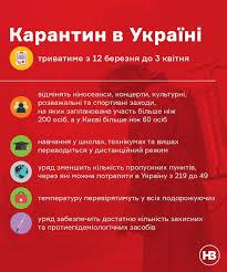 Карантин по коронавирусу — Верховная Рада видео 17 марта — новости ...
