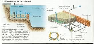 filtration htm
