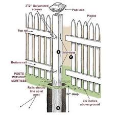 How To Install A Picket Fence Picket Fence Front Yard Fence Fence Design