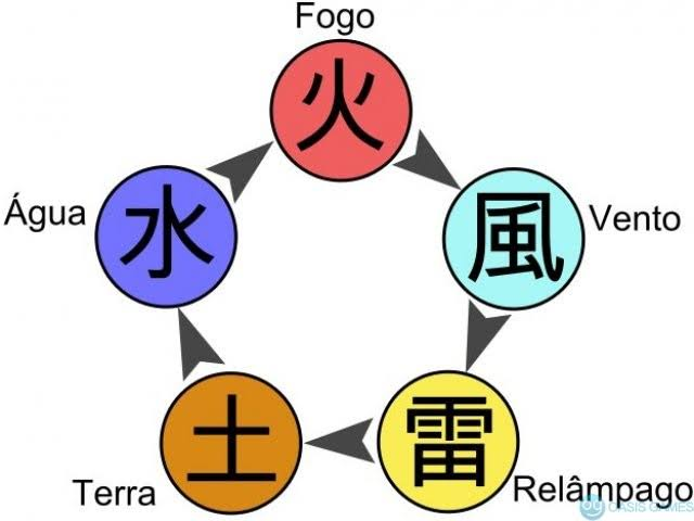 Sasuke (guerra) conseguiria sair do Pântano(yomi numa) do Jiraya com chidori? Images?q=tbn%3AANd9GcT1708fowOOxgitGfhXLp5CYCwTtk0gP-9RZKg8-TL_as5K3vWU&usqp=CAU