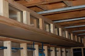 how to sheetrock a basement