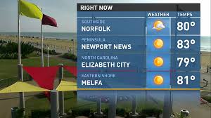 Iisha Scott on   Elizabeth city, Newport news, Embedded image permalink