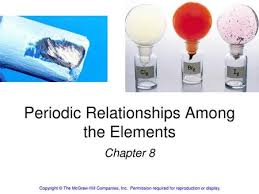 Periodic Relationships Among the Elements Chapter 8 Copyright © The  McGraw-Hill Companies, Inc. Permission required for reproduction or  display. - ppt download