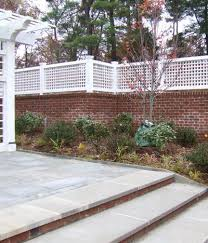Root Stem Leaf Blog Archive Screening Versus Focusing Brick Wall Wooden Fence Small Backyard Landscaping
