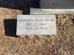 Marinda Abigail Beck Grubb (1860-1953) - Find A Grave Memorial