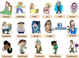 kosakata penyakit dan istilah medis dalam bahasa inggris lengkap