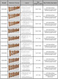Wpc Fence Kits Summary For Sale Wood Plastic Composite Fence Manufacturer From China 106372478
