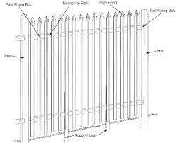 Palisade Fencing Fixing And Ordering Information Steel Fencing From Fh Brundle