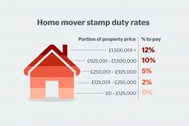 the cost of ing a house which