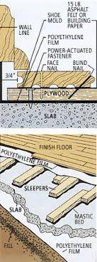 hardwood floor over a concrete slab