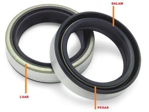 Image result for oil seal mobil bocor""