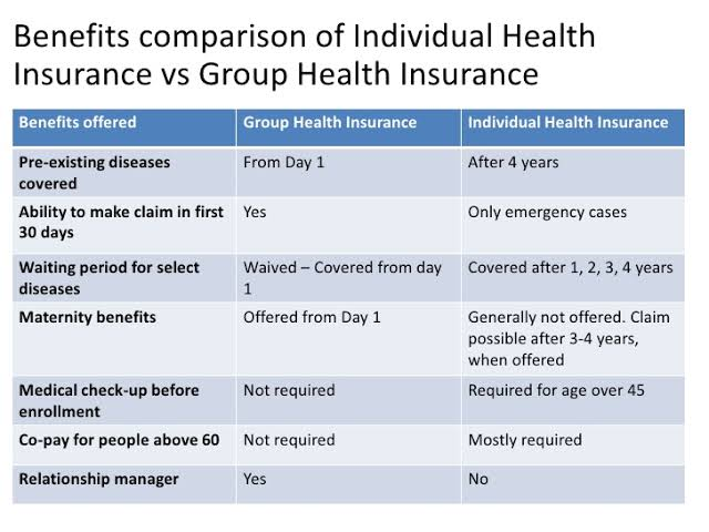 office Health Insurance