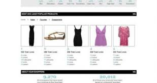 Google's Fashion Outlet Boutiques.com Now Has the Latest Trend Data