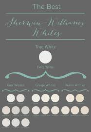 the best sherwin williams whites