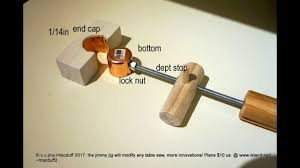 Swivel Head For The Dog Hole Threaded Pusher On The Clamping Table Best Table Saw Table Saw Swivel