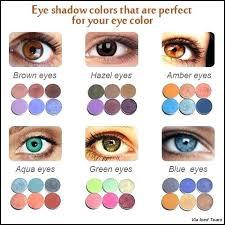29 best color for green eyes 2020
