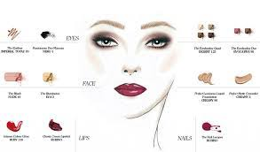 diffe types of makeup namat