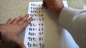9 times multiplication table math trick