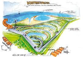 Het door Rijkswaterstaat en Deltares ontwikkelde achteroeverconcept brengt  het water naar binnen. Hierdoor ontstaan unieke kanse