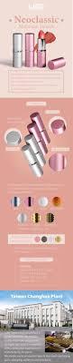 libo cosmetics