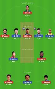 IPL 2019 Predictions: MI vs KKR Dream ...
