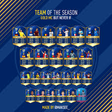 MC TOTS Gold (confirmed in EA Forums / ratings not fixed yet) : FIFA