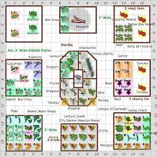 square foot garden plan full sun