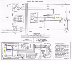 coleman mach air conditioner wiring