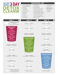 dr oz s 3 day detox cleanse one sheet