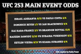 UFC 253 betting odds with Israel Adesanya and Dominick Reyes ODDS-ON to get  business done on Fight Island this weekend