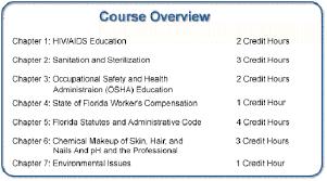 cosmetology license renewal