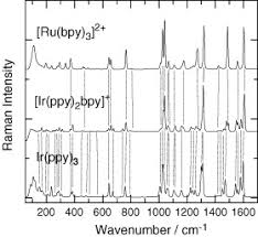 ir ppy 2 bpy by infrared